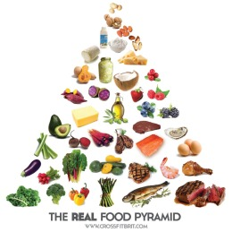 Real-Food-Pyramid1
